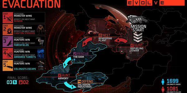 Evolve 3 nouveaux mode Evacuation_2K_Evolve_Evacuation_Infographic1