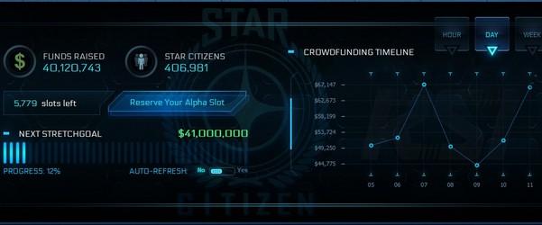 Star Citizen_40millions_image1
