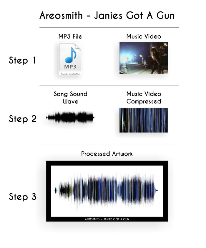 MusicDNA_concep1