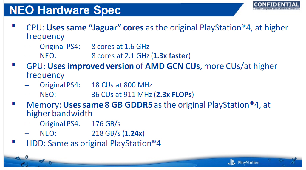 Petite fuite sur les caractéristiques de la PS4 Neo