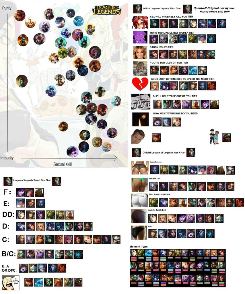 Capital sexy la charte League of Legends mise à jour !_1