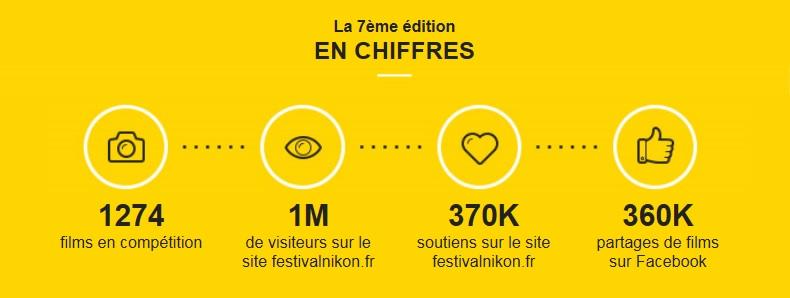 Nikon Film Festival les gagnants des courts métrages Je suis..._N258_decoupe_25