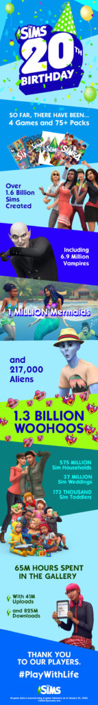 Les Sims 20 ans de Ooboo vroose, baa dooo infographie